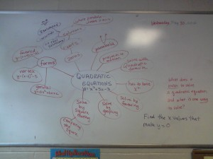 Some brainstorming I did with my students when I was a math teacher.