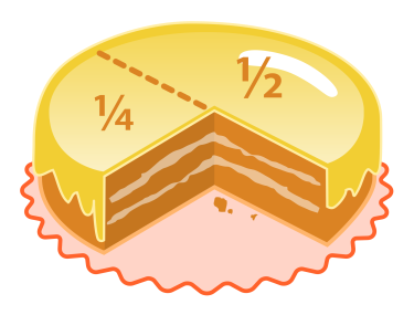 2000px-Cake_fractions